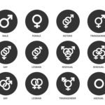 Many different sex orientation symbols