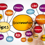 Discrimination mind map